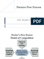 Porter Five Forces