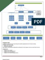 SD Flow Document 1 - Enterprise Structure