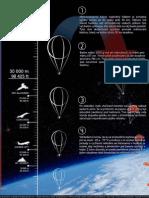 Infografika Projekt Fénix