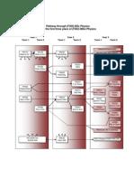 Programme Diagrams Coloured 201112