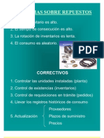 10-GESTION DE REPUESTOS
