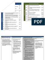 IP and PE Rubrics - Print Booklet Version