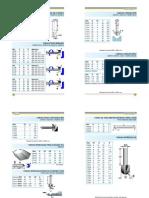 Listado de Fresas y herramientas para mecanizado CNC con fresadoras