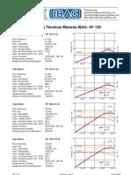 Especificaciones técnicas motores de alta frecuencia IBAG w hf 120