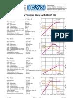 Especificaciones técnicas motores de alta frecuencia IBAG w hf 100