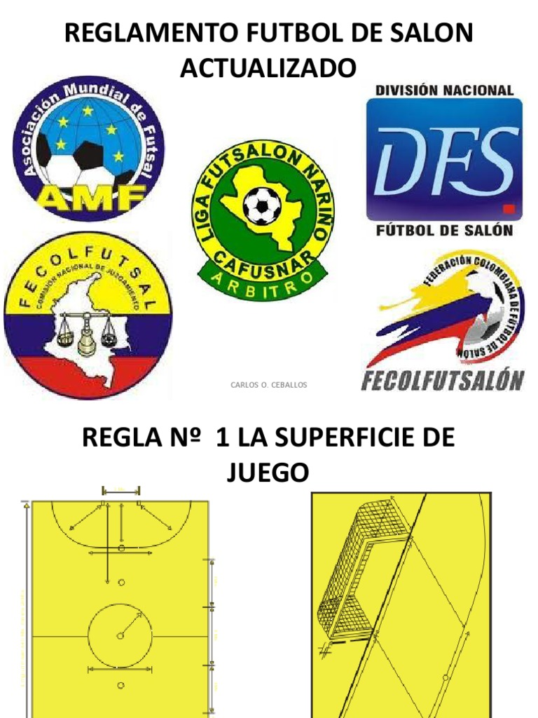 Reglamento actualizado futbol de salon for 5 reglas del futbol de salon