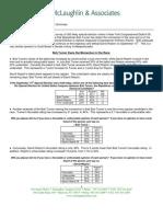NY CD 09 - Exec. Summary (2)