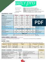 Especificaciones Técnicas de las fresadoras CNC CharlyPRO (Formato Pequeño/Mediano)
