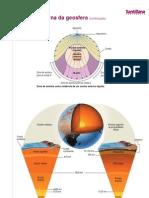 Modelo Fisico Quimico Terra