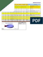 Casos SI Indicadores Modificado 15112010