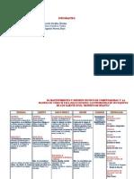 Matriz de Consist en CIA (Mantenimiento y Soporte Tecnico)