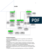 Datamodel autorisatie