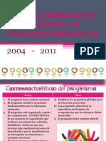 Cuadro Comparativo Programa de Educación Preescolar