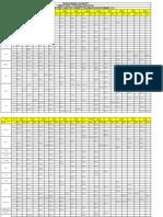 Domestic Examination Time Table - November 11
