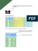 Instructivo para llenado de formato Solicitud de Calculo de autonomía de los sitios que requieran Nueva fuerza