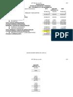 Análisis financiero Carvajal............