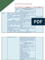 3-4. Aspectos Basicos de Propuestas Para Aprender a Aprender