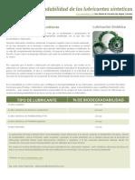 Bio Lubricantes Sinteticos Biodegradabilidad de lubricantes aceites y grasas