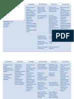 NCP (Pulmonary Embolism)