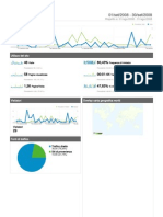 Analytics Vivalospiedo.blogspot.com 200809