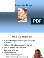 Anti Migraine Drugs