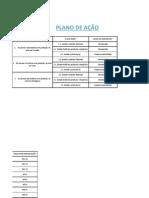 plano de ação - PPRPS
