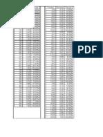 Fraction Percent Decimal Cheat Sheet[1]