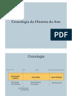 Cronologia Da Historia Da Arte
