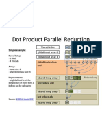 Cuda Dot Product Parallel Reduction