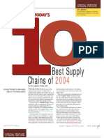 10 Best Logistics