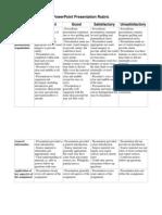 Power Point Presentation Rubric