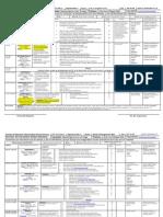 01 Planeación 2011-2012 Telesecundaria Vicente Guerrero