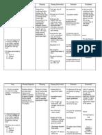 Acute Gastroentiritis (NCP)