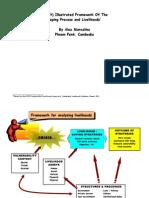 Coping & Livelihood Framework