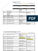3rd Garde Science Daily Schedule (2011-12) (SL)