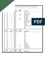 Standard ASCII Set_web