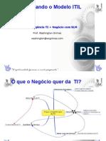 A.2 - Gestao de Tic - Itil-slm