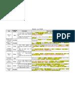 Tabela Prazos Lei 9784 99 - 1