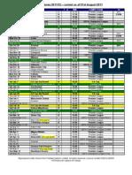 Fixtures 11 12 Chelsea FC