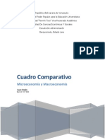 CUADRO COMPARATIVO ENTRE MICROECONOMÍA Y MACROECONOMÍA