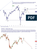 Sp500 Update 5sep11