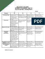 Bg Careplan Concept Form