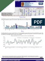 Ellington Market Report Last 12months 9-5-11