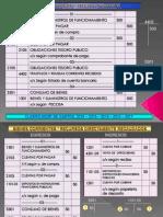 Principales Asientos PCG-2010
