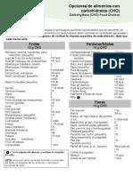 Hidratos de Carbono y Su Equivalencia en Azucares