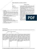 El paradigma interpretativo y los métodos cualitativos
