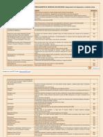 Criterios de Beers 2002 Para Medicacion Potencialmente No Adecuada en Ancianos