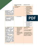 Respuesta Rectoria y Severin, Petitorio Sociologia