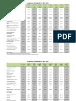 2011-2012ImportantDatesCalendar