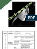 PROGRAMA TEXTOLINGÜÍCLASES DE SUPERESTRUCTURAS